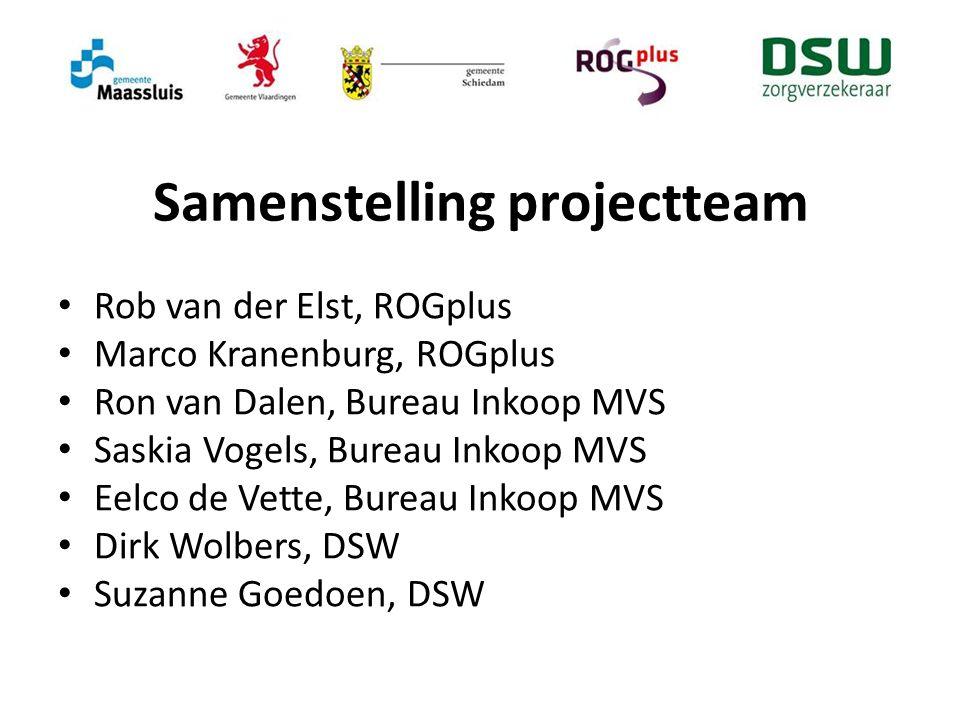 Samenstelling projectteam