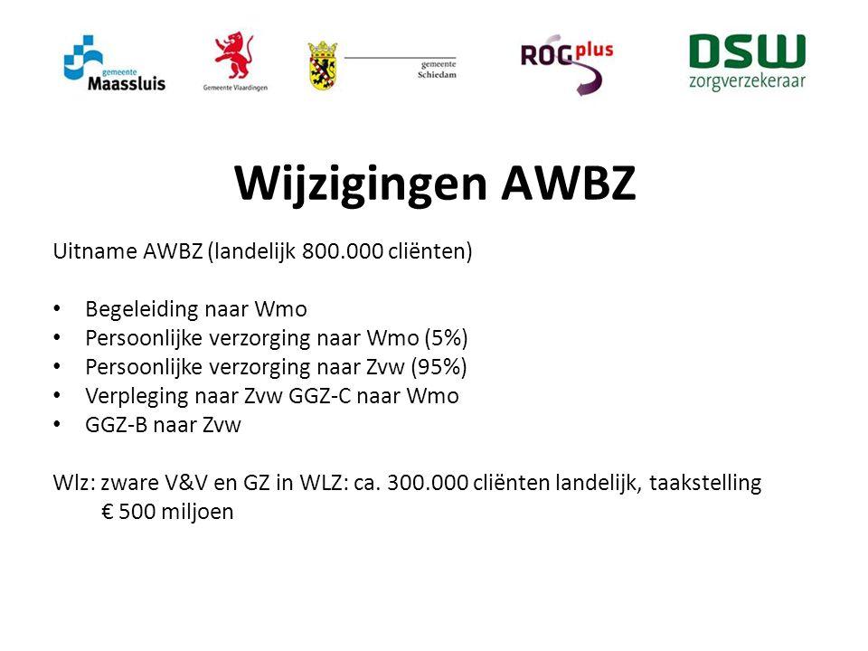 Wijzigingen AWBZ Uitname AWBZ (landelijk 800.000 cliënten)