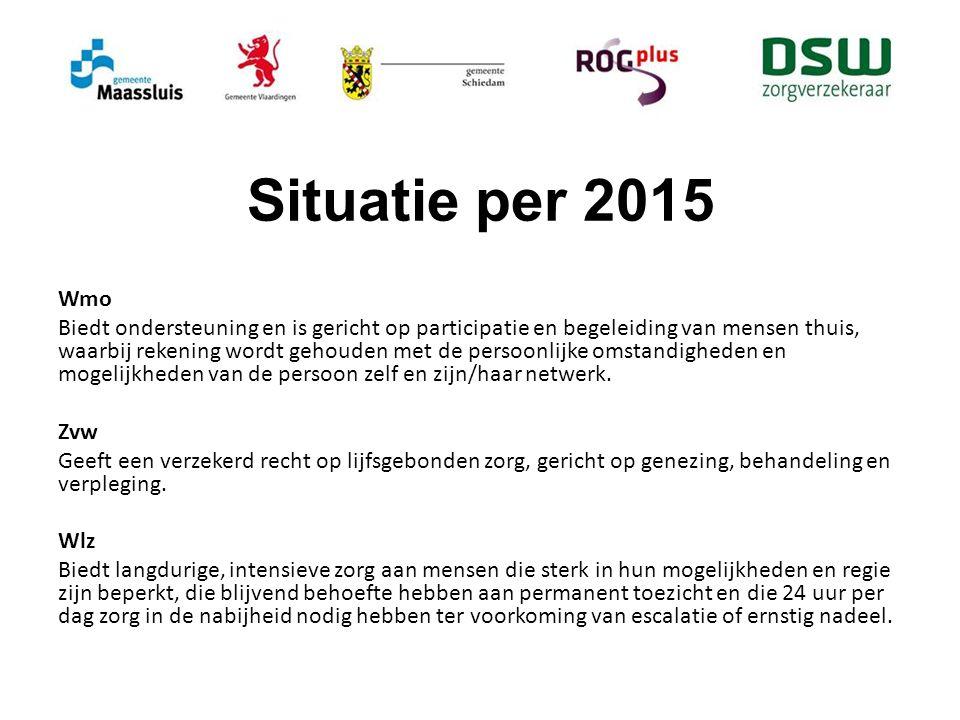 Situatie per 2015 Wmo.