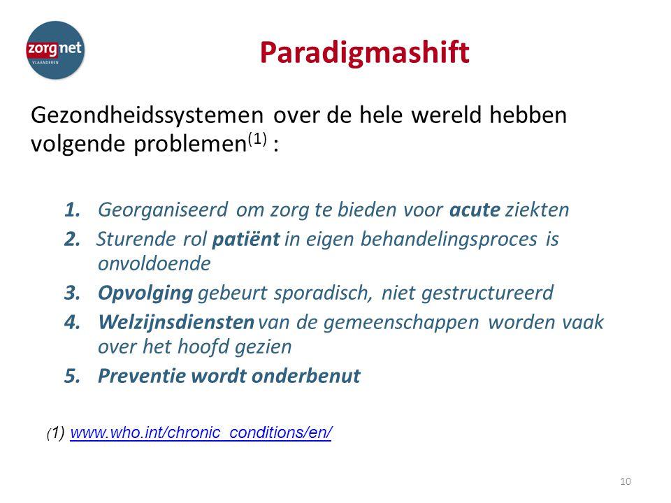 Paradigmashift Gezondheidssystemen over de hele wereld hebben volgende problemen(1) : 1. Georganiseerd om zorg te bieden voor acute ziekten.