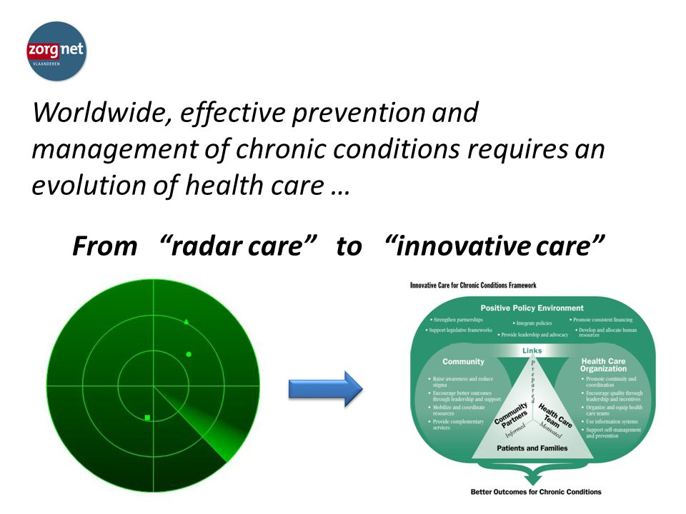 Worldwide, effective prevention and management of chronic conditions requires an evolution of health care … From radar care to innovative care