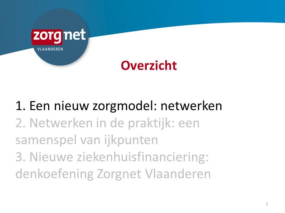 Overzicht 1. Een nieuw zorgmodel: netwerken. 2. Netwerken in de praktijk: een samenspel van ijkpunten.