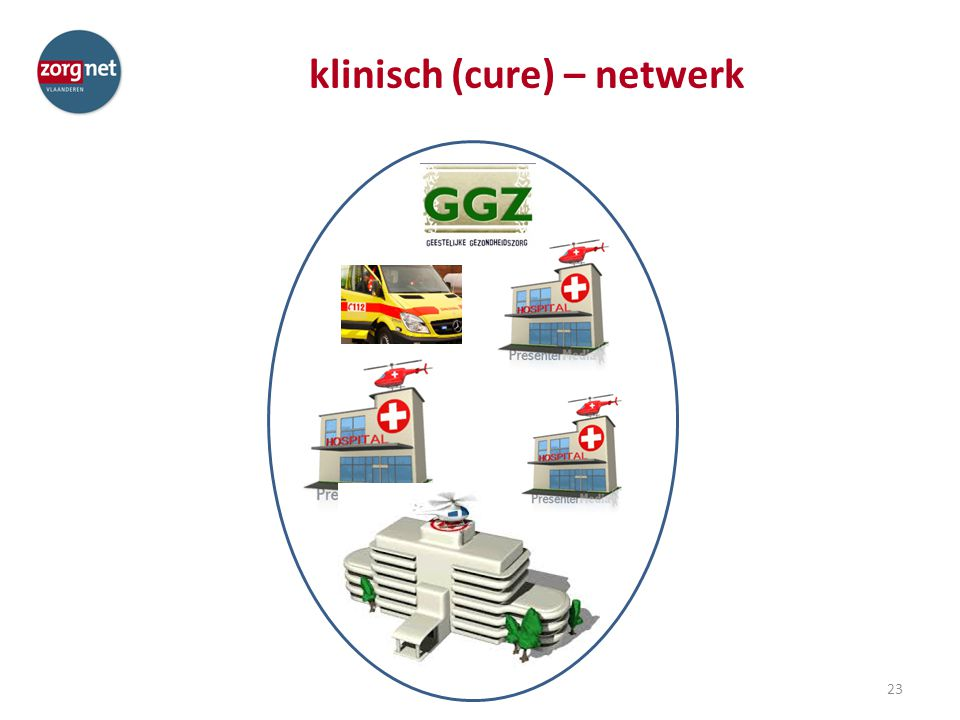 klinisch (cure) – netwerk