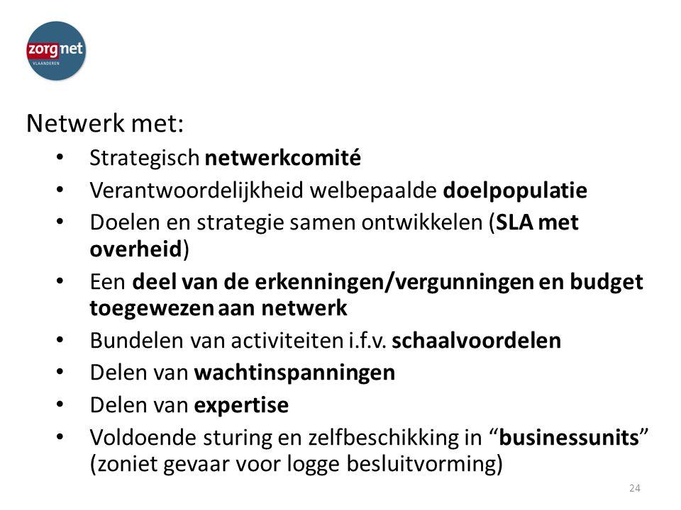 Netwerk met: Strategisch netwerkcomité