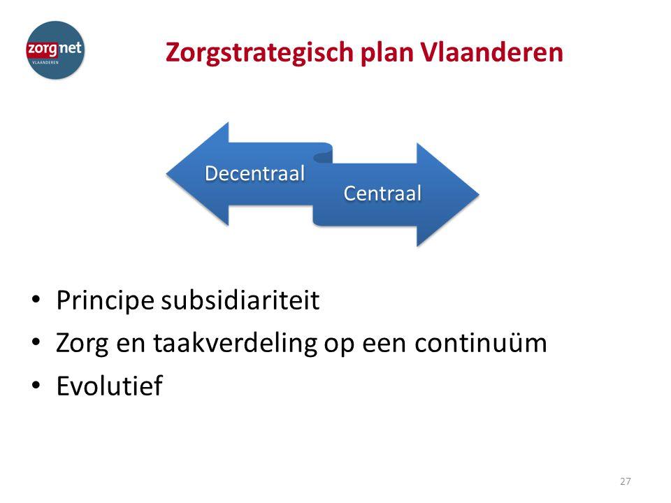 Zorgstrategisch plan Vlaanderen