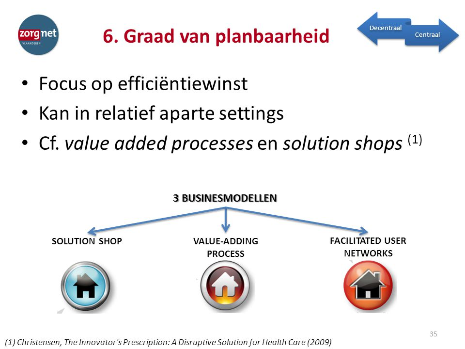 6. Graad van planbaarheid