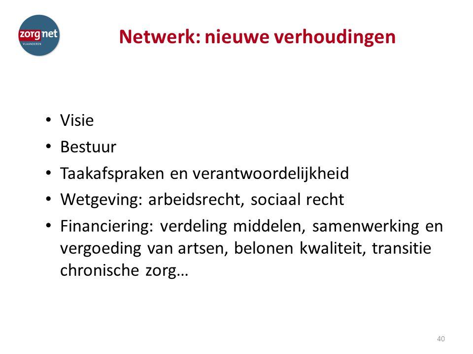 Netwerk: nieuwe verhoudingen
