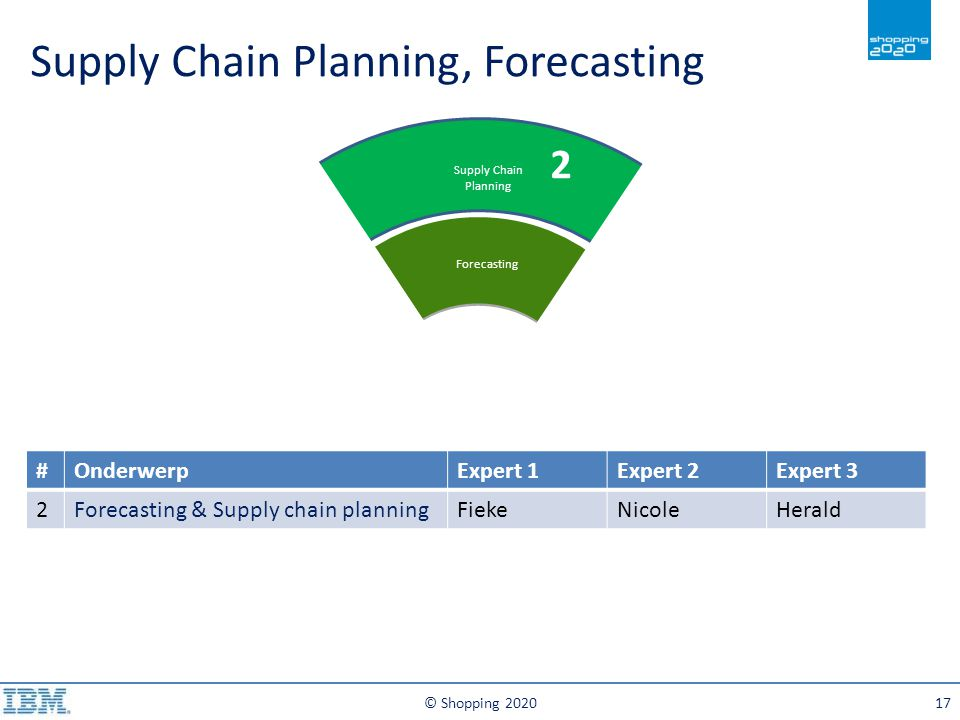 Supply Chain Planning, Forecasting