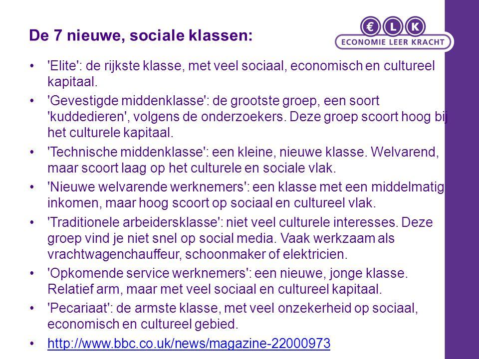 De 7 nieuwe, sociale klassen: