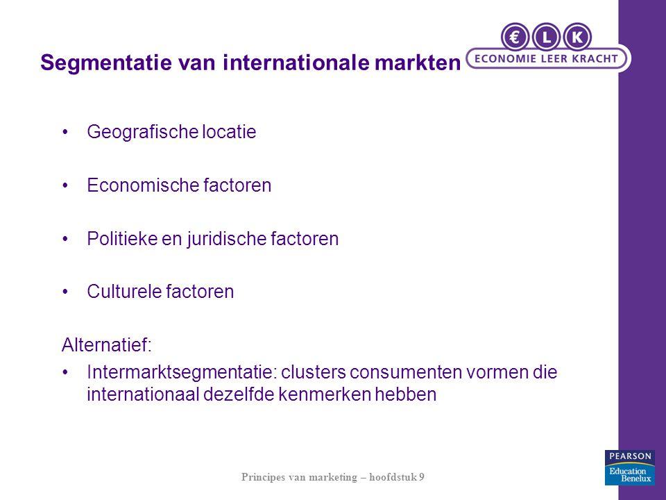 Segmentatie van internationale markten