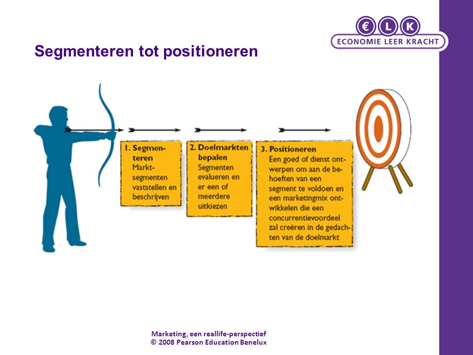 Marketing, een reallife-perspectief © 2008 Pearson Education Benelux