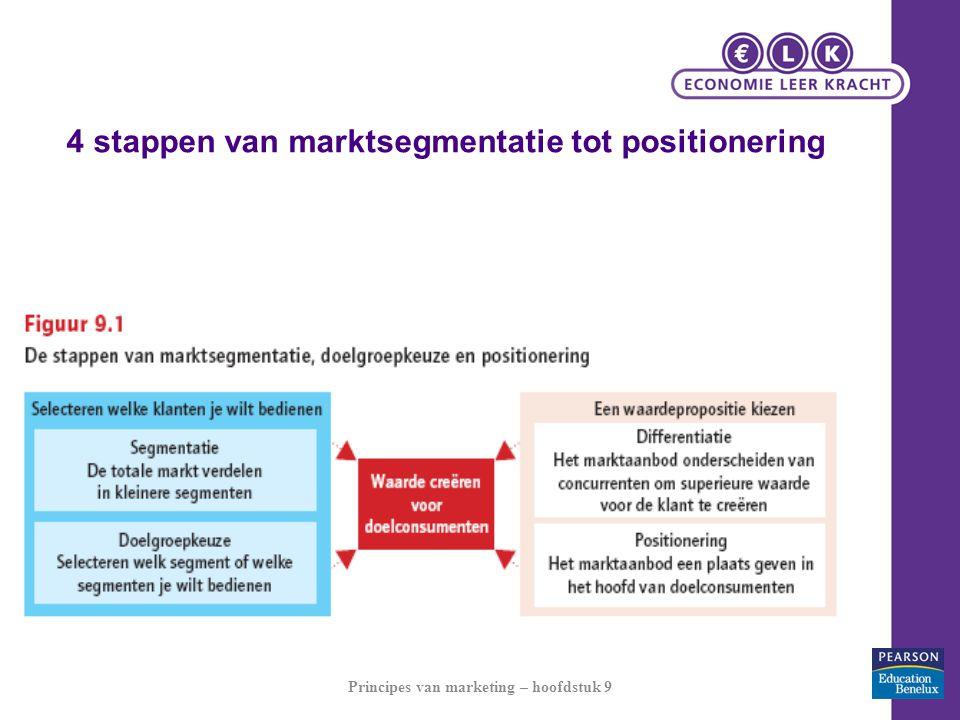 4 stappen van marktsegmentatie tot positionering