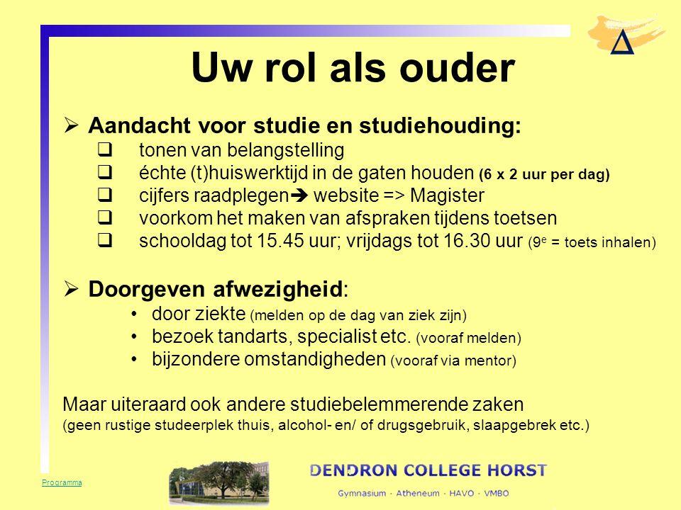 Uw rol als ouder Aandacht voor studie en studiehouding: