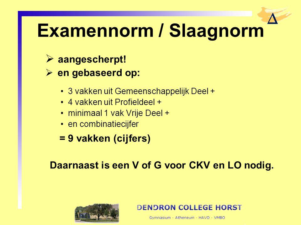 Examennorm / Slaagnorm