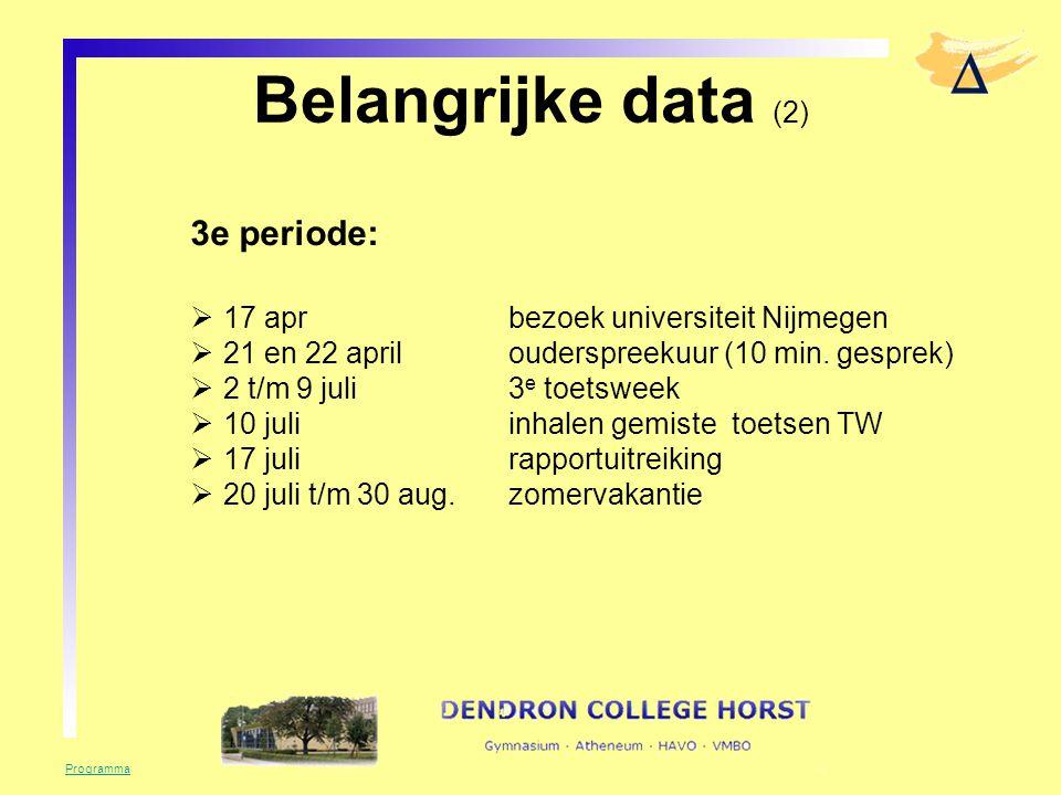 Belangrijke data (2) 3e periode: 17 apr bezoek universiteit Nijmegen