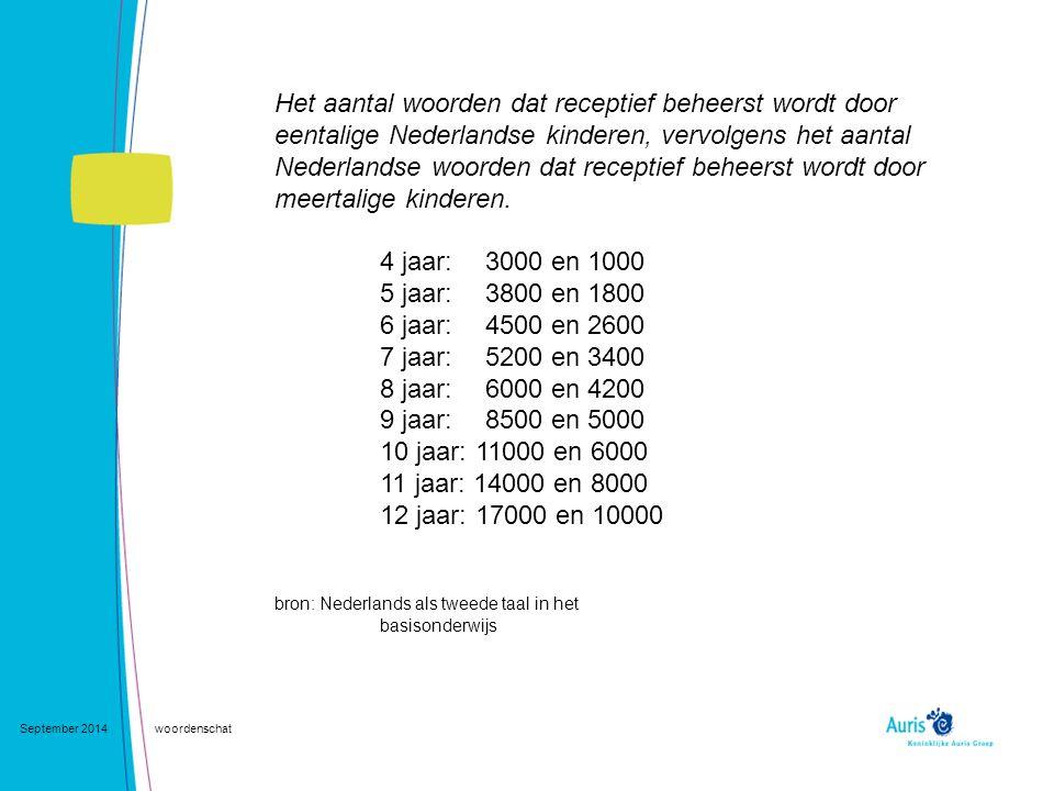 Het aantal woorden dat receptief beheerst wordt door eentalige Nederlandse kinderen, vervolgens het aantal Nederlandse woorden dat receptief beheerst wordt door meertalige kinderen.
