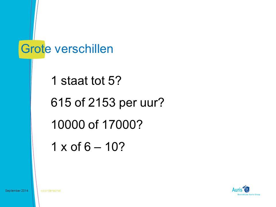 Grote verschillen 1 staat tot 5 615 of 2153 per uur 10000 of 17000