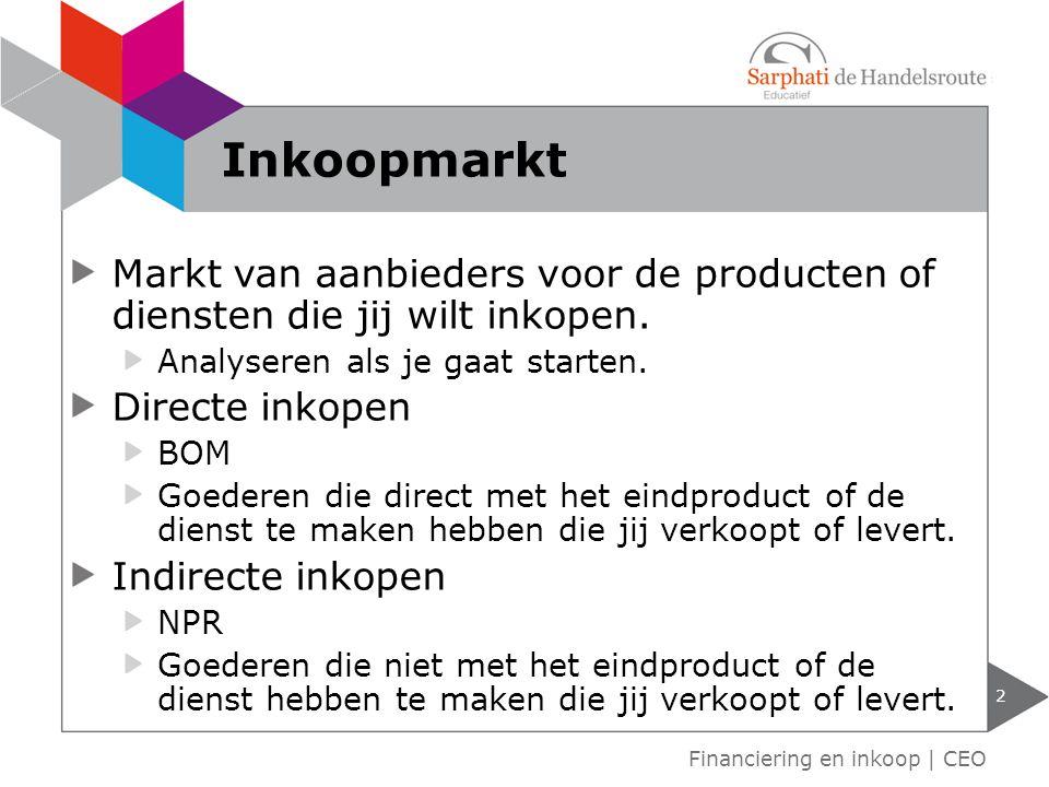 Inkoopmarkt Markt van aanbieders voor de producten of diensten die jij wilt inkopen. Analyseren als je gaat starten.