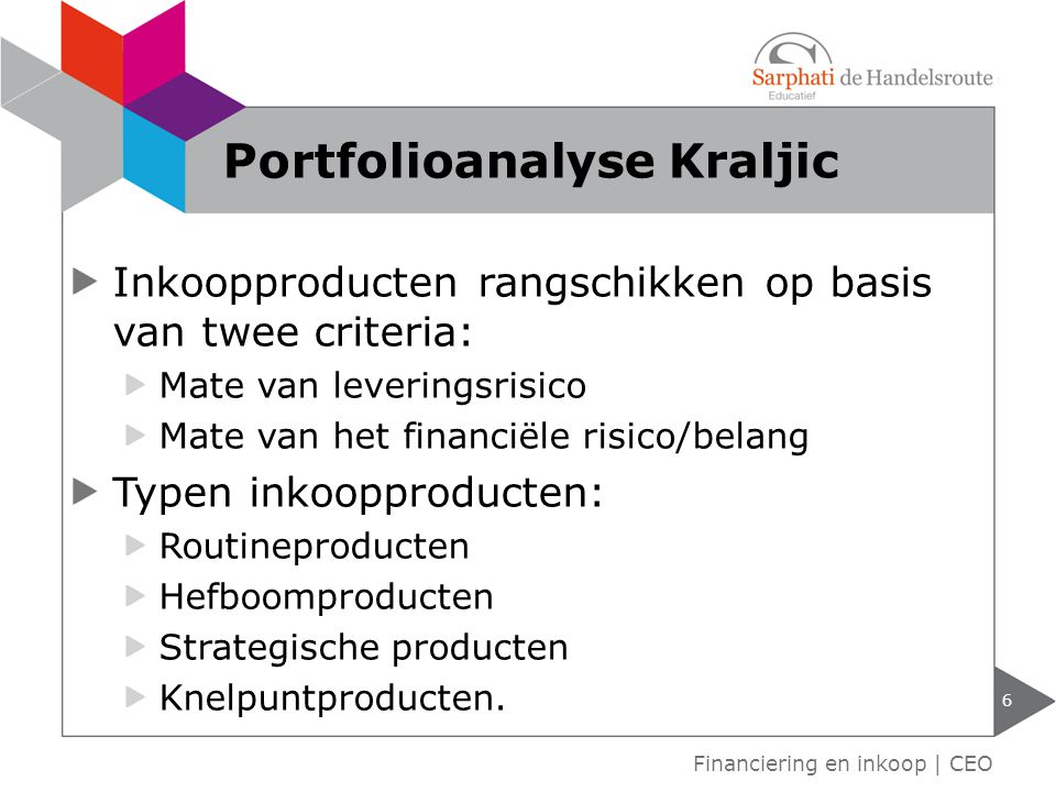 Portfolioanalyse Kraljic