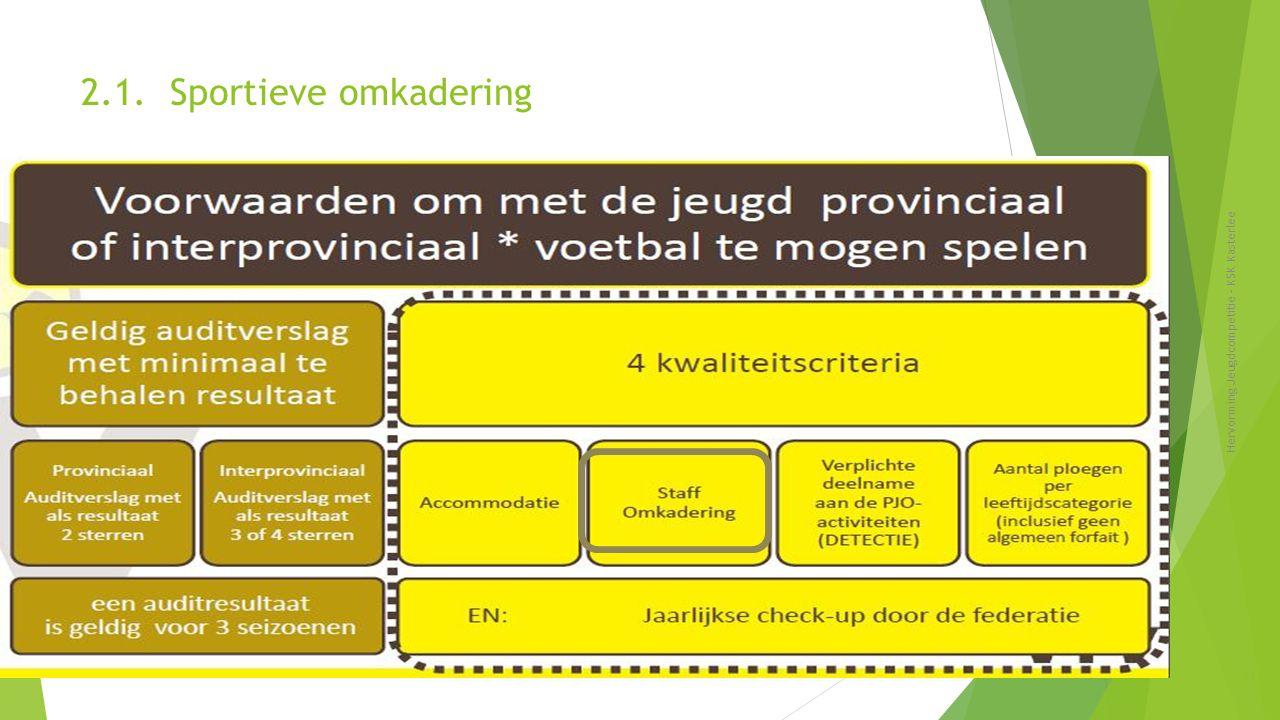 2.1. Sportieve omkadering Hervorming Jeugdcompetitie - KSK Kasterlee