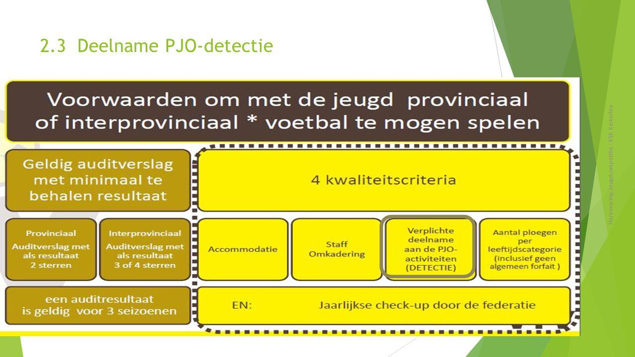 2.3 Deelname PJO-detectie
