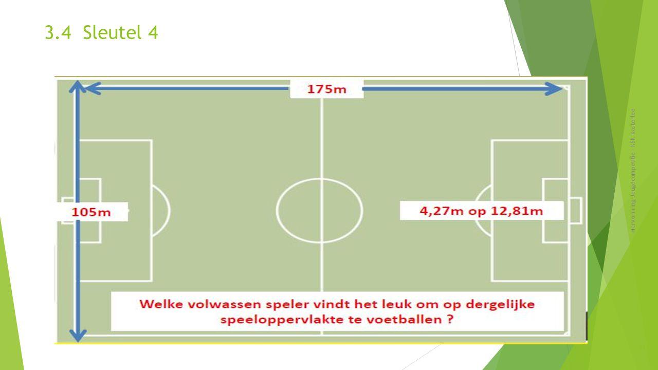 3.4 Sleutel 4 Hervorming Jeugdcompetitie - KSK Kasterlee
