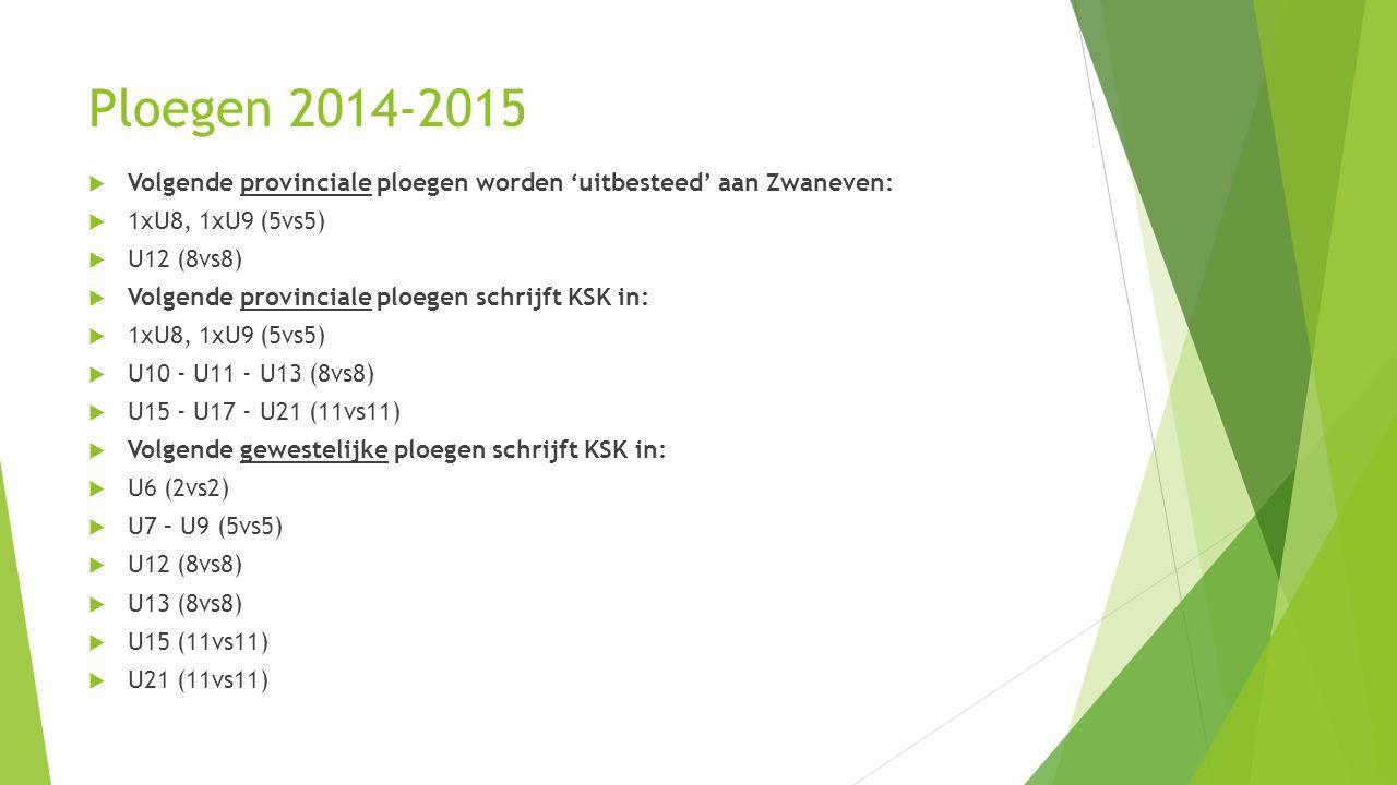 Ploegen 2014-2015 Volgende provinciale ploegen worden 'uitbesteed' aan Zwaneven: 1xU8, 1xU9 (5vs5)