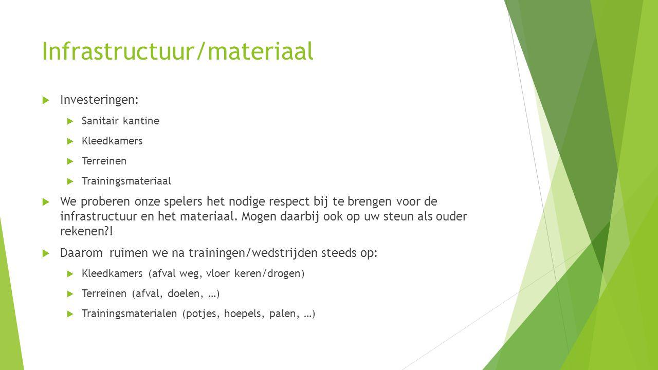 Infrastructuur/materiaal