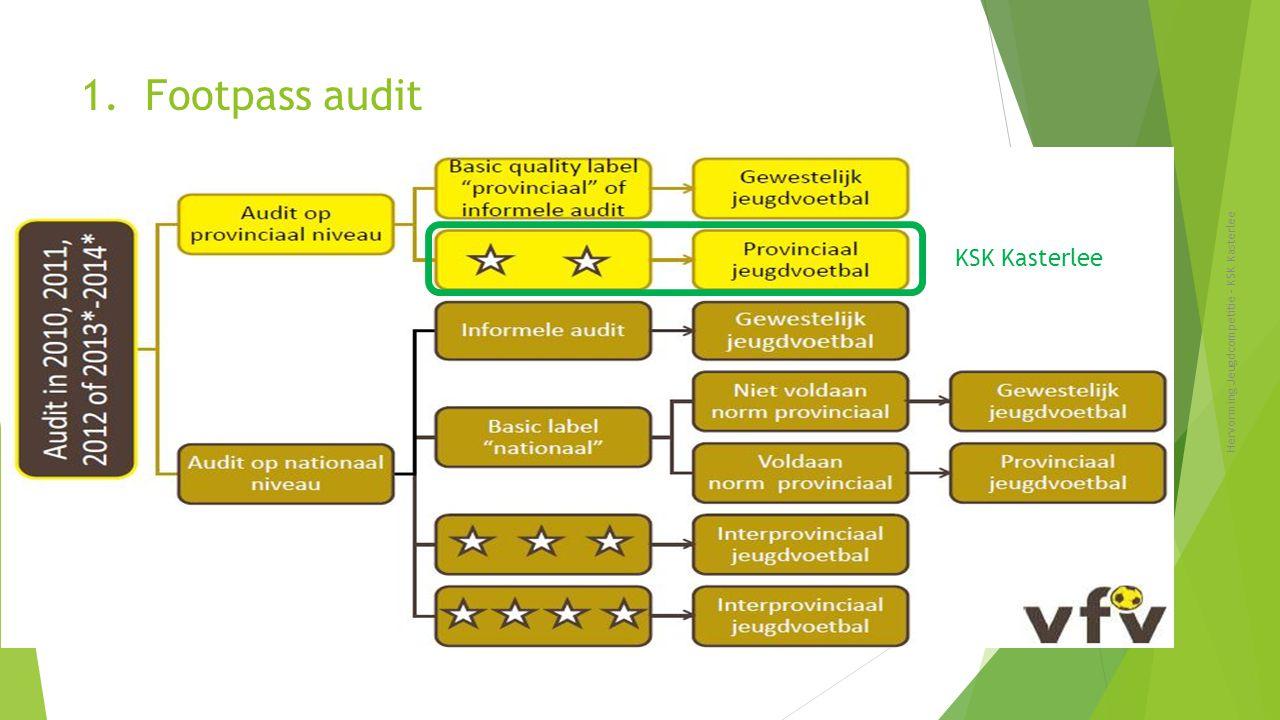 1. Footpass audit KSK Kasterlee