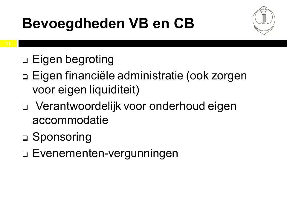 Bevoegdheden VB en CB Eigen begroting