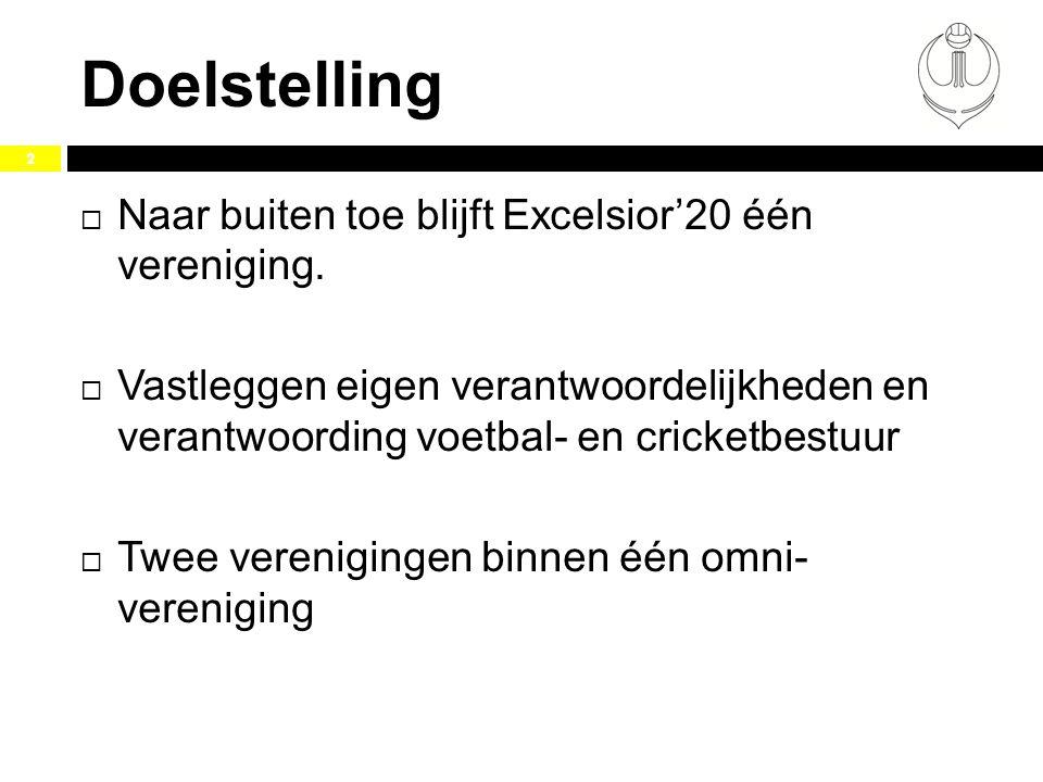 Doelstelling Naar buiten toe blijft Excelsior'20 één vereniging.