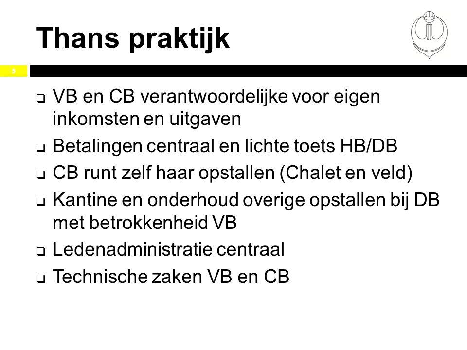 Thans praktijk VB en CB verantwoordelijke voor eigen inkomsten en uitgaven. Betalingen centraal en lichte toets HB/DB.