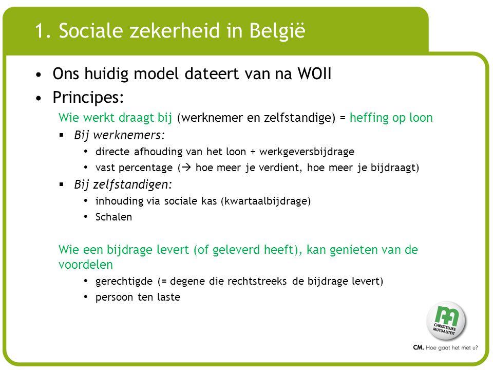1. Sociale zekerheid in België