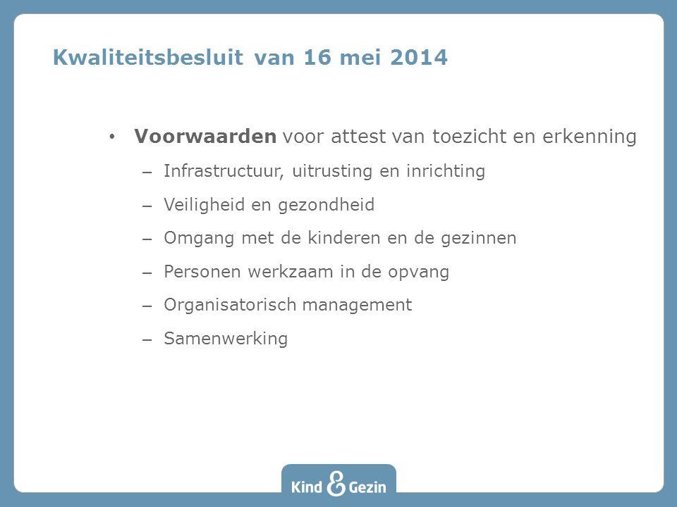 Kwaliteitsbesluit van 16 mei 2014