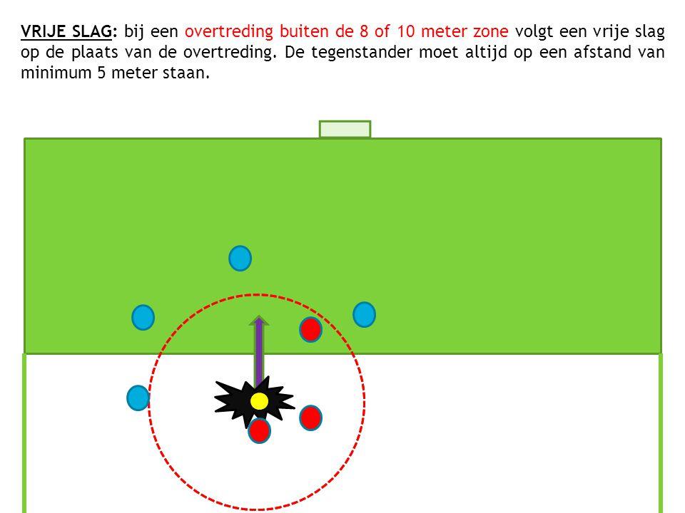 VRIJE SLAG: bij een overtreding buiten de 8 of 10 meter zone volgt een vrije slag op de plaats van de overtreding.