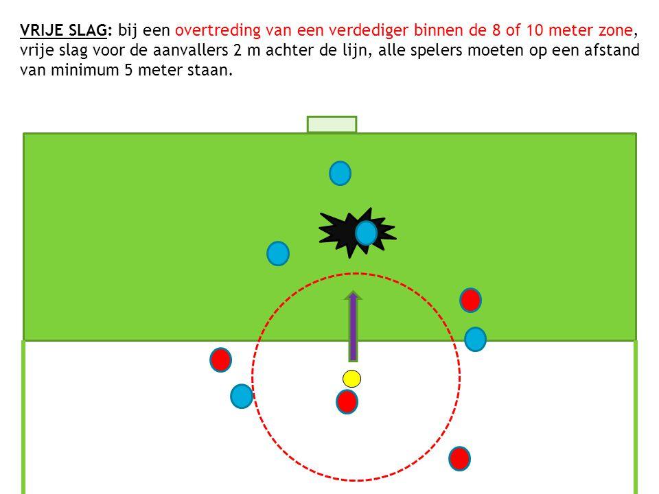 VRIJE SLAG: bij een overtreding van een verdediger binnen de 8 of 10 meter zone, vrije slag voor de aanvallers 2 m achter de lijn, alle spelers moeten op een afstand van minimum 5 meter staan.