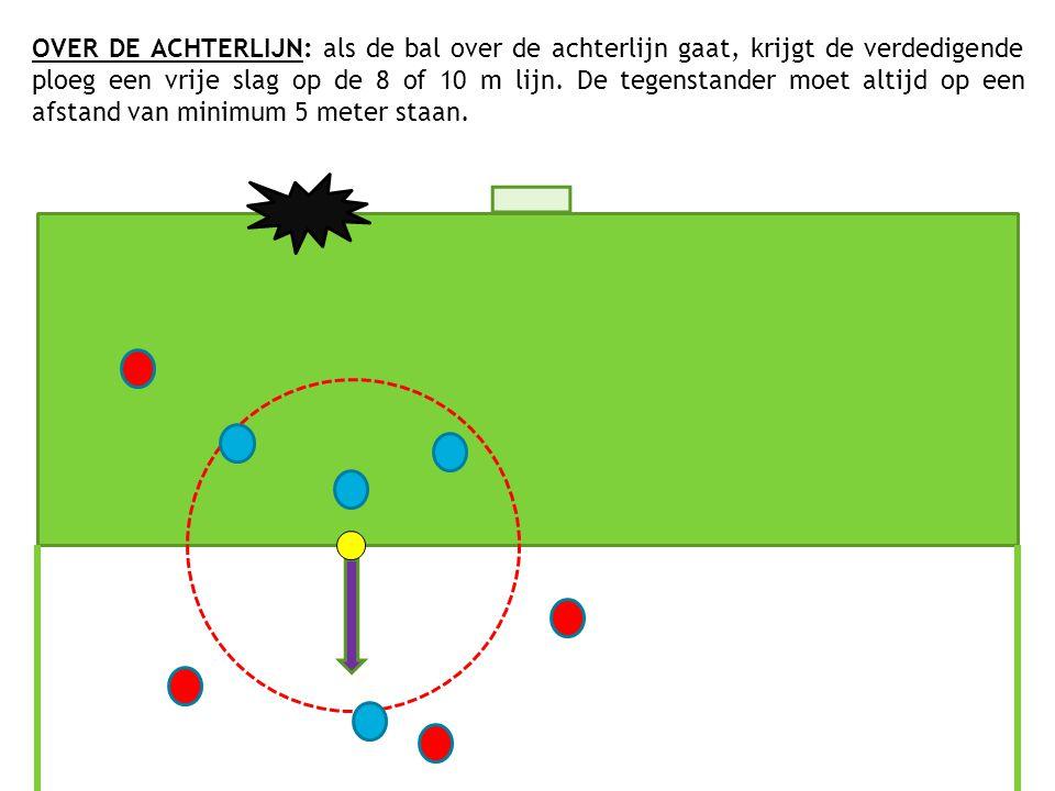 OVER DE ACHTERLIJN: als de bal over de achterlijn gaat, krijgt de verdedigende ploeg een vrije slag op de 8 of 10 m lijn.