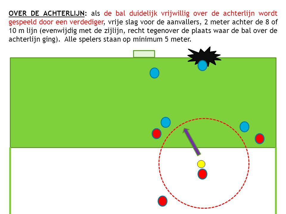 OVER DE ACHTERLIJN: als de bal duidelijk vrijwillig over de achterlijn wordt gespeeld door een verdediger, vrije slag voor de aanvallers, 2 meter achter de 8 of 10 m lijn (evenwijdig met de zijlijn, recht tegenover de plaats waar de bal over de achterlijn ging).