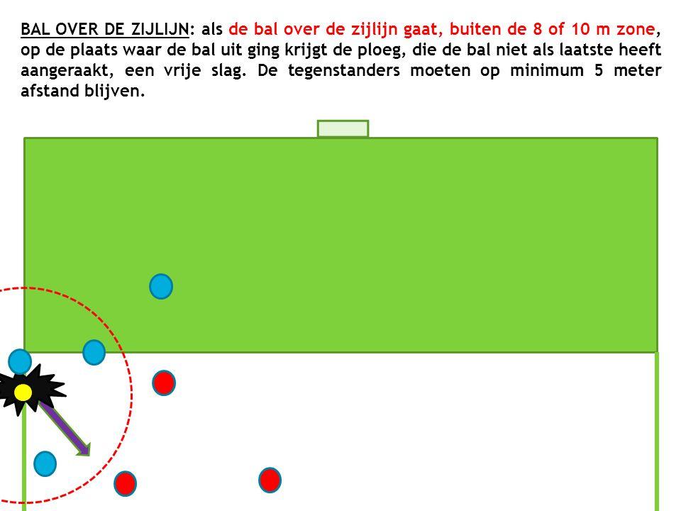 BAL OVER DE ZIJLIJN: als de bal over de zijlijn gaat, buiten de 8 of 10 m zone, op de plaats waar de bal uit ging krijgt de ploeg, die de bal niet als laatste heeft aangeraakt, een vrije slag.