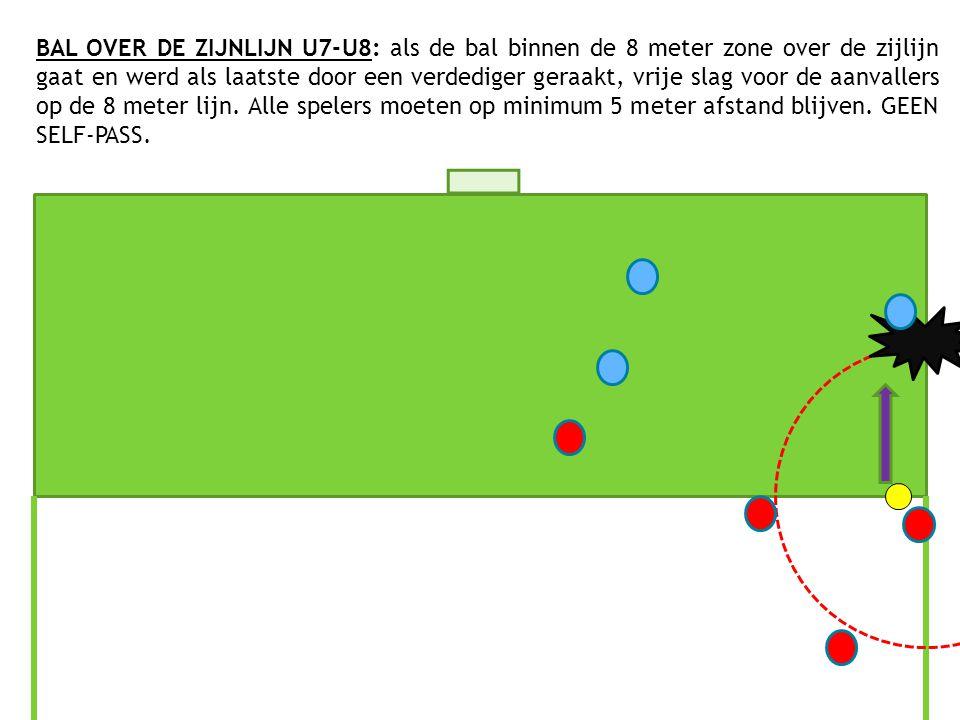 BAL OVER DE ZIJNLIJN U7-U8: als de bal binnen de 8 meter zone over de zijlijn gaat en werd als laatste door een verdediger geraakt, vrije slag voor de aanvallers op de 8 meter lijn.