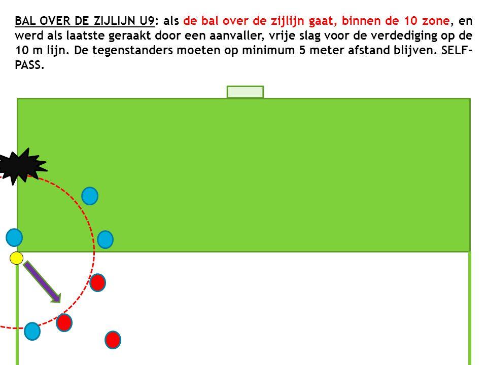 BAL OVER DE ZIJLIJN U9: als de bal over de zijlijn gaat, binnen de 10 zone, en werd als laatste geraakt door een aanvaller, vrije slag voor de verdediging op de 10 m lijn.