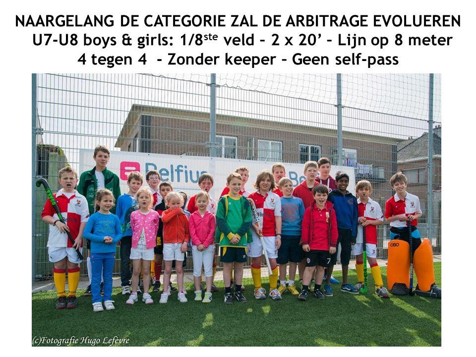 NAARGELANG DE CATEGORIE ZAL DE ARBITRAGE EVOLUEREN U7-U8 boys & girls: 1/8ste veld – 2 x 20' – Lijn op 8 meter 4 tegen 4 - Zonder keeper – Geen self-pass