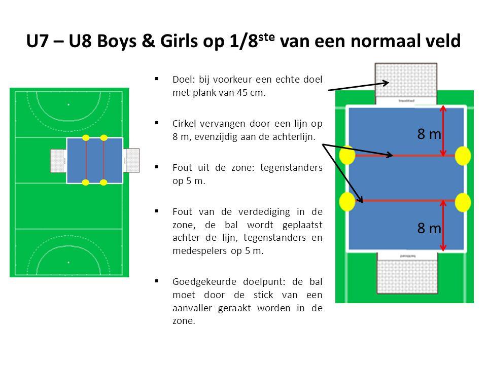 U7 – U8 Boys & Girls op 1/8ste van een normaal veld