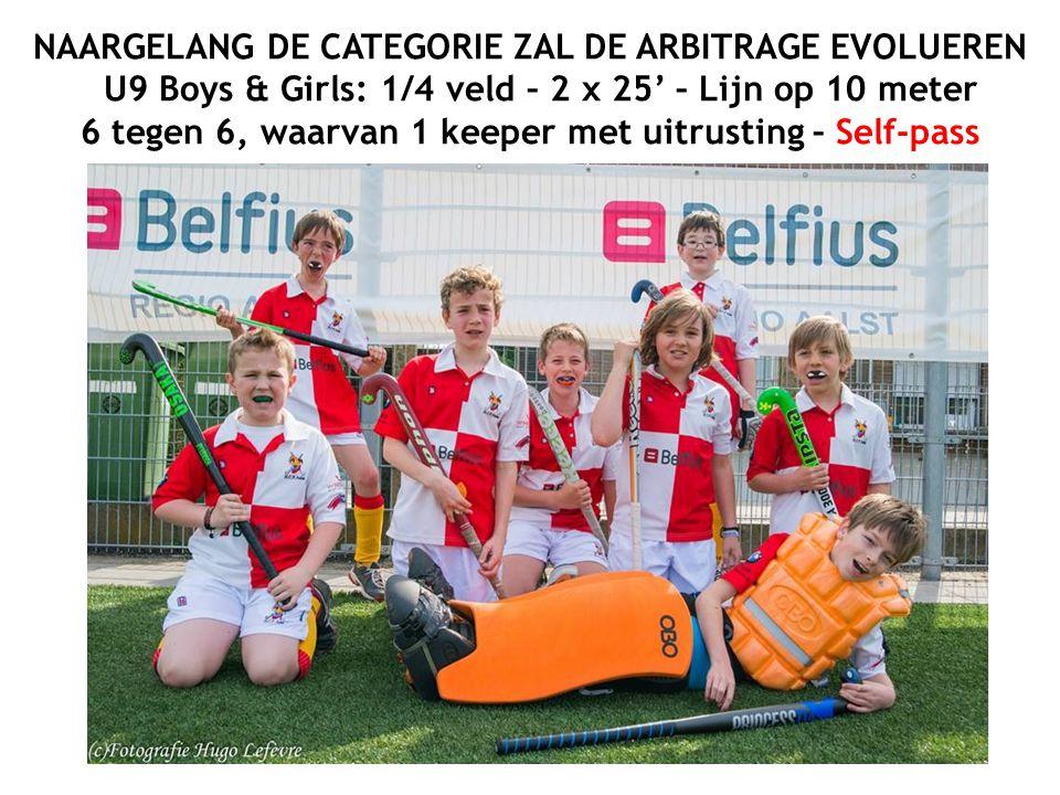 NAARGELANG DE CATEGORIE ZAL DE ARBITRAGE EVOLUEREN U9 Boys & Girls: 1/4 veld – 2 x 25' – Lijn op 10 meter 6 tegen 6, waarvan 1 keeper met uitrusting – Self-pass