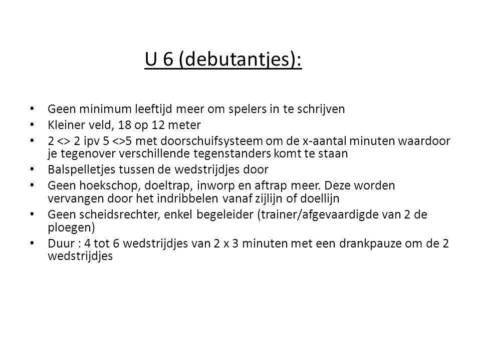 U 6 (debutantjes): Geen minimum leeftijd meer om spelers in te schrijven. Kleiner veld, 18 op 12 meter.