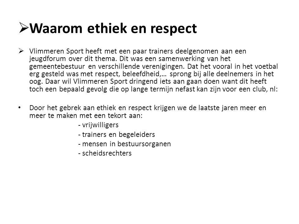 Waarom ethiek en respect