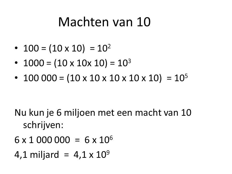 Machten van 10 100 = (10 x 10) = 102 1000 = (10 x 10x 10) = 103