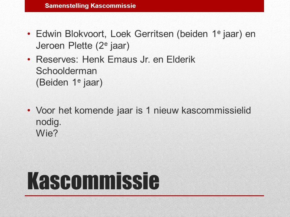 Samenstelling Kascommissie