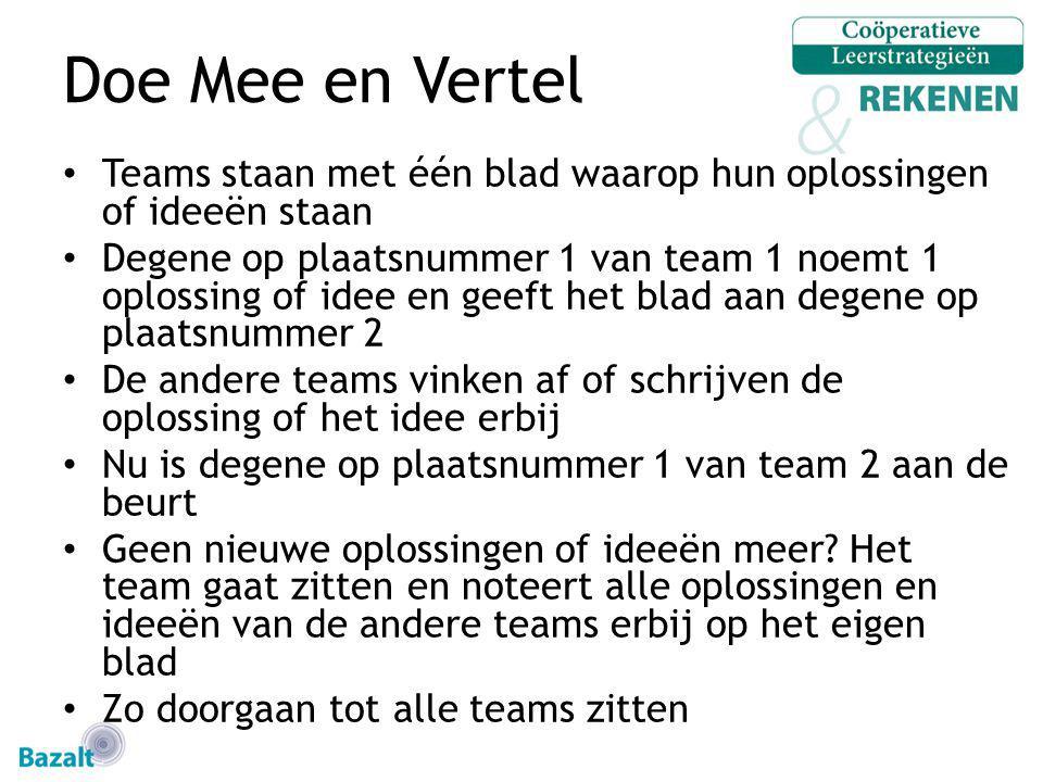 Doe Mee en Vertel Teams staan met één blad waarop hun oplossingen of ideeën staan.