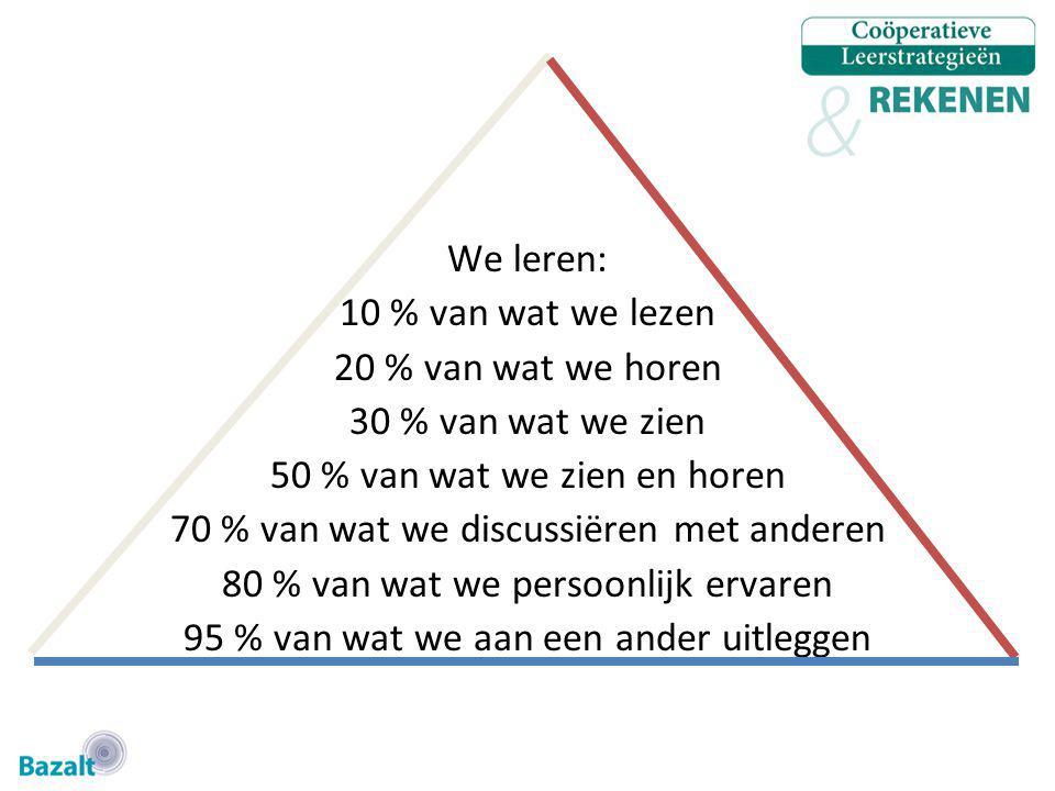 We leren: 10 % van wat we lezen 20 % van wat we horen 30 % van wat we zien 50 % van wat we zien en horen 70 % van wat we discussiëren met anderen 80 % van wat we persoonlijk ervaren 95 % van wat we aan een ander uitleggen